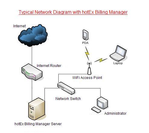 hotspot wireless network diagram wiring diagram expert Wireless Symbol Network